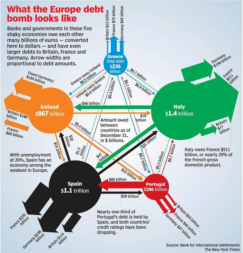 europe%20debt.jpg