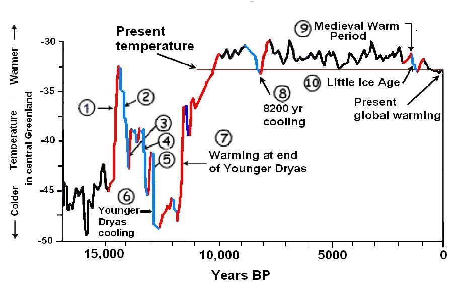 Global cooling is here global researchglobal research centre for global cooling is here global researchglobal research centre for research on globalization ccuart Images