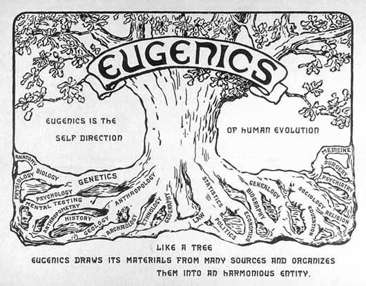 eugenics technology
