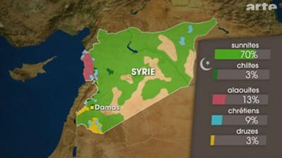 Syrie carte religion
