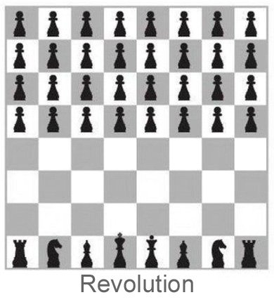 chess revolution