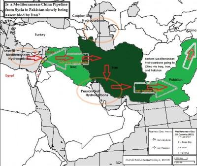 Mediterranean-China Pipeline