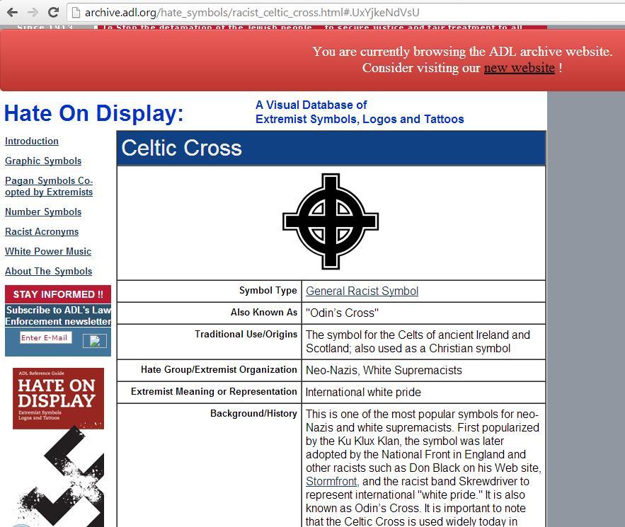 Democratization And Anti Semitism In Ukraine When Neo Nazi Symbols