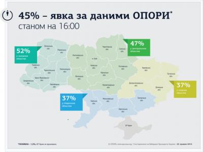ukraineopora