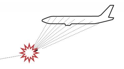[Analyse des médias, spécial journaliste] MH17 : 4 énormes manipulations colportées par nos médias, et jamais corrigées… Missile-avion-400x225