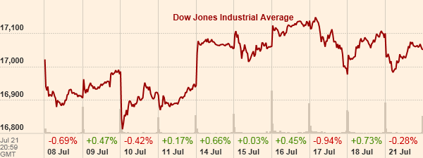 """Black Monday """"Speculative Rebound"""": The Dow Jones Just Made the Largest One-Day Roundtrip EVER ..."""
