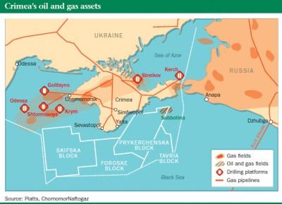 Crimean energy assets