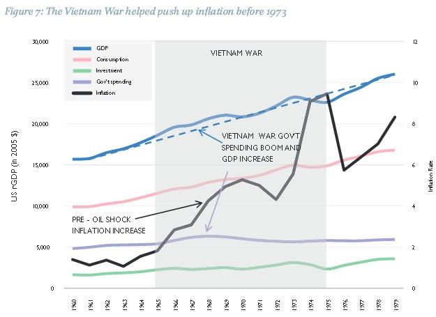 war and us economy essay