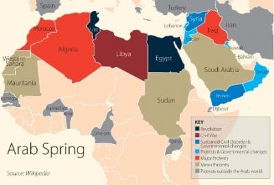 Image result for The Arab Spring
