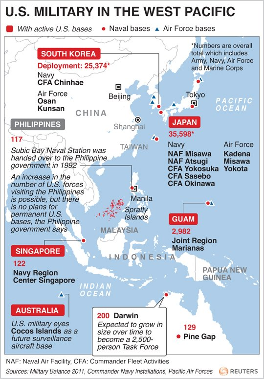 ie naval deployments in the south china sea military facilities in guam south korea okinawa jeju island etc see 2011 map below pivot to asia