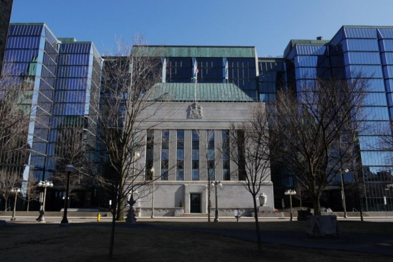 Monetary Policy, Money Supply and The Bank of Canada