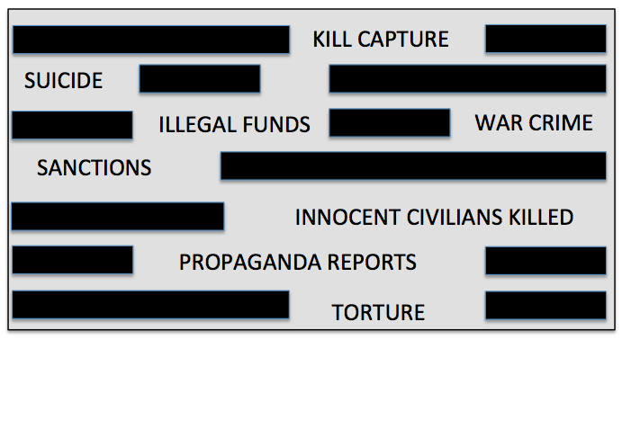 Britain's Most Censored Stories: Military