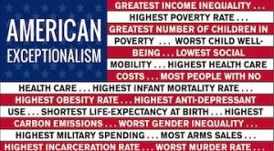 American Exceptionalism: The Naked Truth