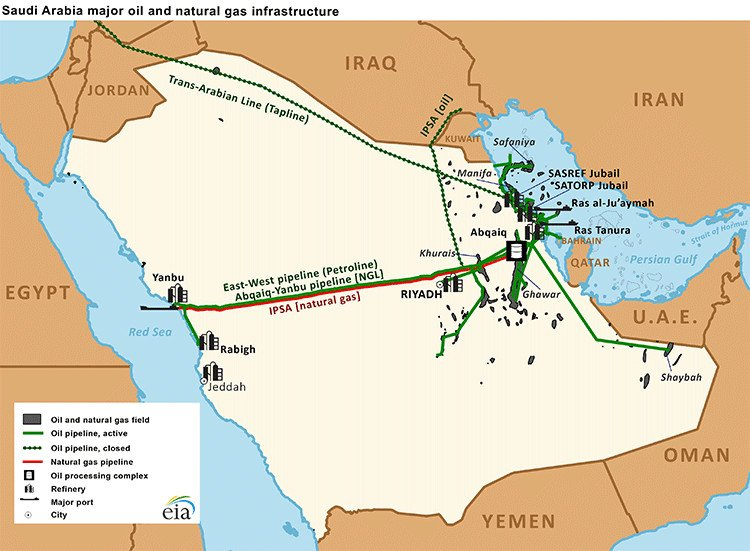 The Attack on Saudi Arabia's Oil Facility. The Patriot Air Defence System Failed. Why?