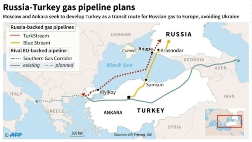 US Strategy and What the Gas Pipeline War Is Costing Us