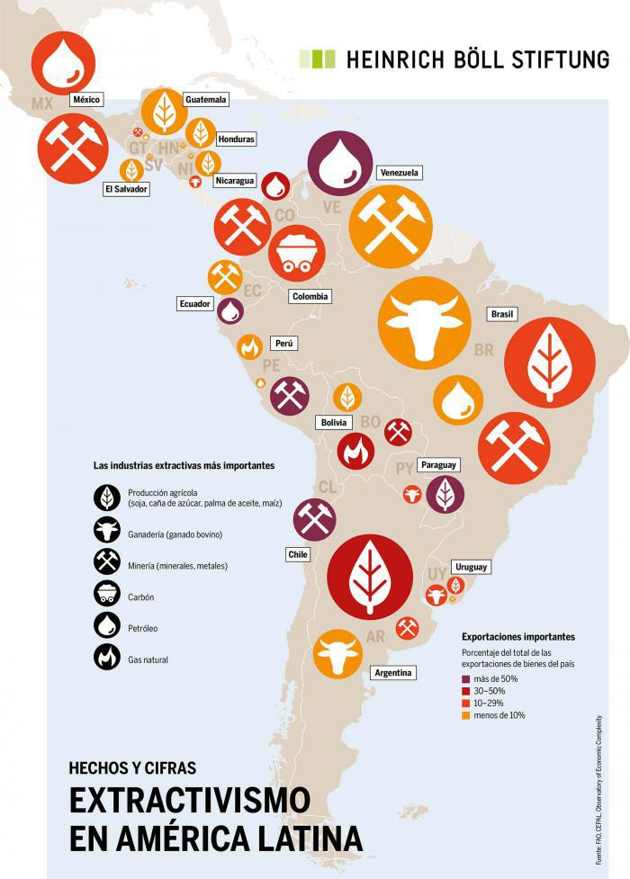 Image result for us in latin america