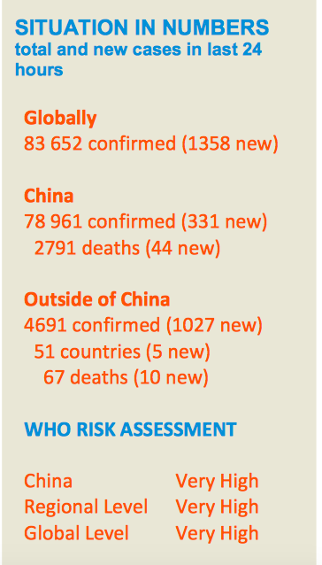 COVID-19 Coronavirus: A Fake Pandemic? Who's Behind It? Global Economic, Social and Geopolitical Destabilization