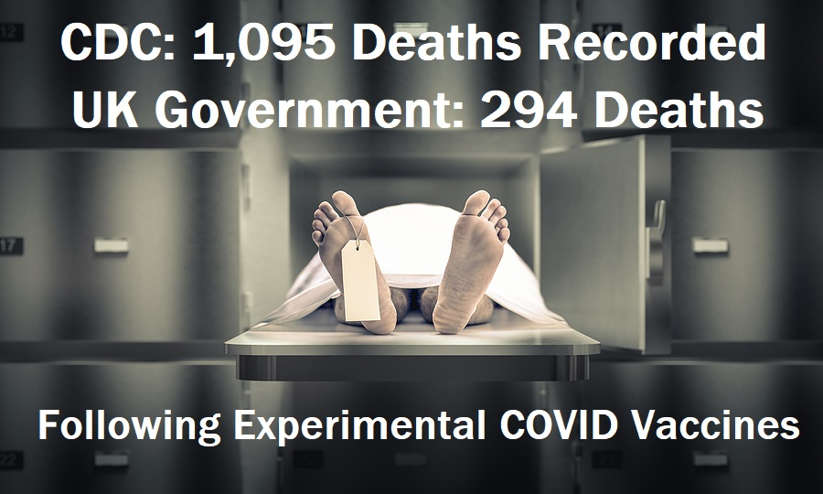 UK government admits 294 deaths following experimental COVID vaccines