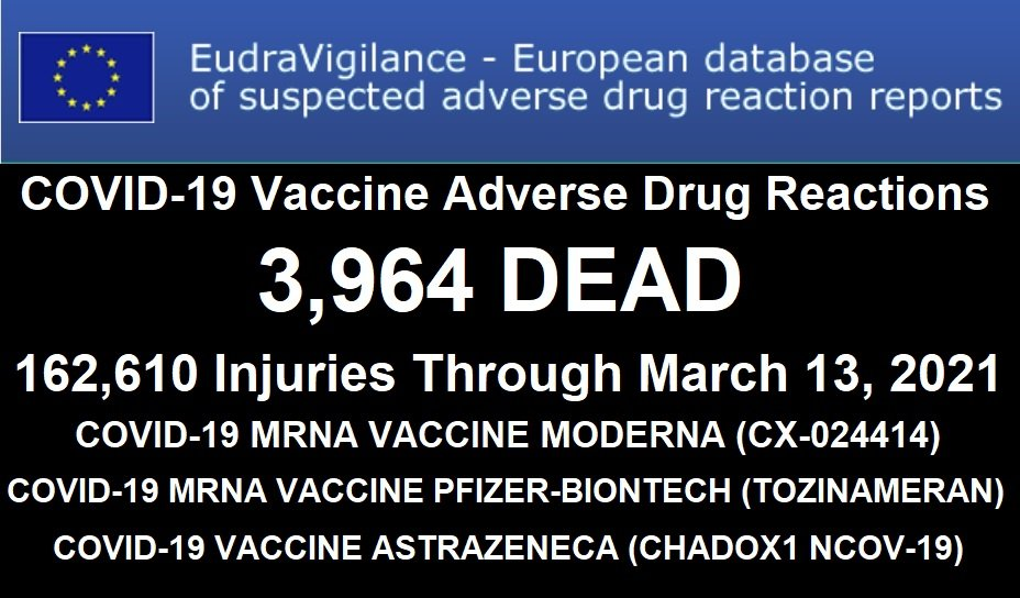 "The Criminalization of Big Pharma, mRNA Vaccine Deaths and Injuries. EU Adopts ""Digital Vaccine Passport"""